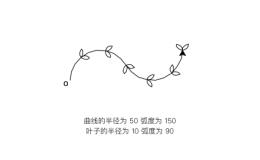 Python 海龟绘图 100 题——第 109 题